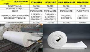 Wholesale blankets: Almuinum Silicate Blanket