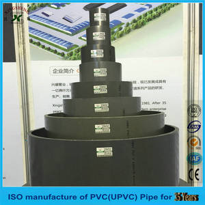 Wholesale pvc pipe: PVC Water Pipe China Manufacture