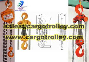 Wholesale Hoists: Manual Chain Hoist Details Pictures