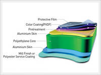 ALCOPANEL -Aluminium Composite Panel-