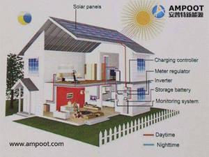 Wholesale solar battery: Solar Energy Storage System, Home Energy Storage System, Backup Battery System