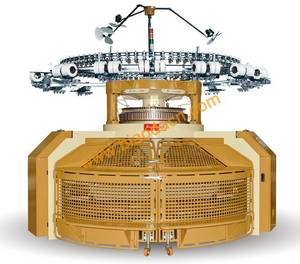 Wholesale Knitting Machinery: High Speed Inter-Rib Open Width Circular Knitting Machine