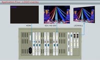 Sell Switcher Station LVS5066 HDMI