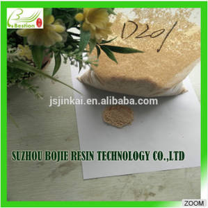Wholesale fresh sugar cane: Anion Ion Exchange Resin in Chemicals BD201