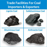 Get Trade Finance Facilities for Coal Importers & Exporters