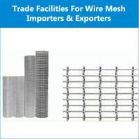 Get Trade Finance Facilities for Steel Wire Mesh Importers & Exporters