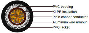 Wholesale v: BS 5467 Armoured Power Cables, 600/1000V