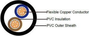 Wholesale y: Flame Retardant PVC Sheathed Cable