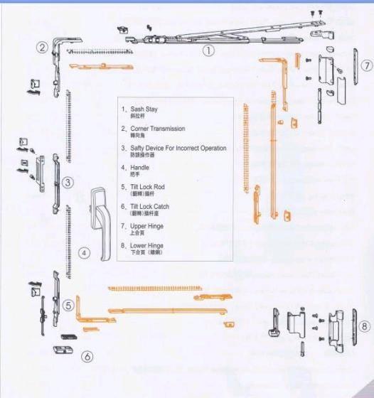Tilt Turn Hardware : Tilt and turn hardware series id product details