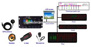 Wholesale wifi: WIFI GPRS Bus LED Display Board and Bus Audio Announcer