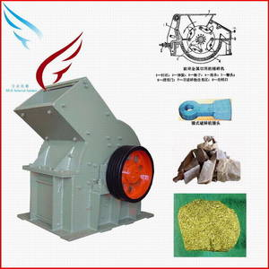 Wholesale chalk cover: 2013 Wanqi Hot Sale and Efficient Hammer Crusher