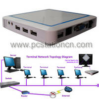 WinCE Thin Client/PC Station 4 USB Port