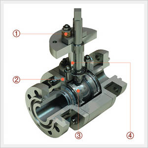 Wholesale valve set: Trunnion Ball Valves Api 6d