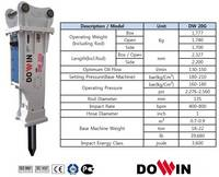 DOWIN Powerful Hydraulic Breaker [Box Type-DW20G]