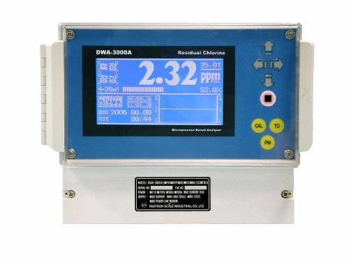 power transmission: Sell Residual Chlorine Analyzer On-Line System(DWA-3000A RC)