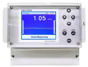 Wholesale environmental plant: Conductivity Analyzer On-Line System