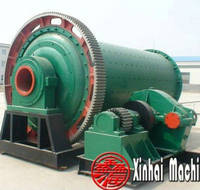 Reputable Ball Mill Manufacturer