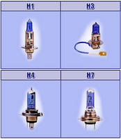 Halogen Lamp Manufacturing Machine