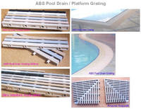 Abs Pool Amp Drain Grating Cover From Ams Pte Ltd Singapore