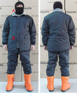 Wholesale Coats: Winter Coat & Winter Mask