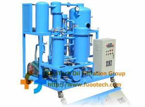 Wholesale sludge dewatering machine: Series HOC Hydraulic Oil Cleaning & Filtration System