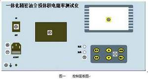 Wholesale resistance tester: Resistivity Dielectric Loss Tester