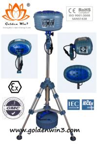 Wholesale Portable Spotlights: 360 Field Light, All-powerful Cap Lamp,Miner Working Lamp,LED Outdoor Lamp