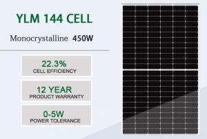 Wholesale solar cell: Solar Panel 156 Mono Solar Cell