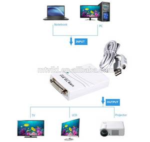 Wholesale bus mirror: High Definition Video Converter USB2.0 To DVI Converter