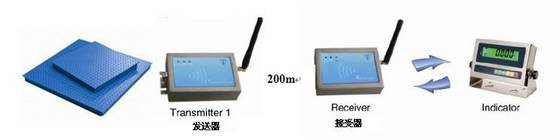 load cell: Sell wireless box(loadcell to indicator to display)