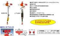 Japan Kito ED Single-phase Electric Chain Hoist