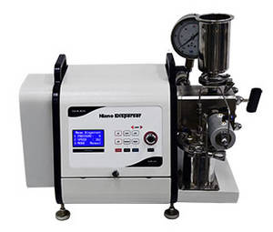 Wholesale Skin Care Set: Nano Disperser-Homogenizer