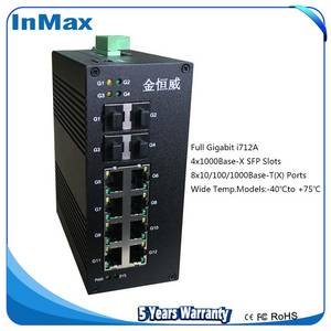 Wholesale super a: Super Stability InMax I712A 4GSFP+8GE Gigabit Fiber Optic Ethernet Switch