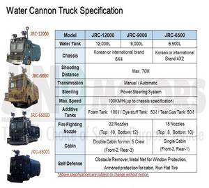 Wholesale water cannon: Anti-riot Water Cannon Vehicle