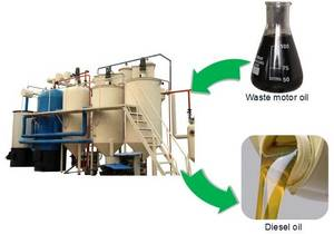 Wholesale oil refinery: Waste Oil To Diesel Refinery Plant