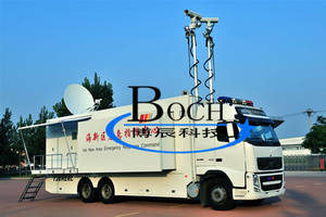 Wholesale communication antenna: Multifunctional Pan/Tilt Head