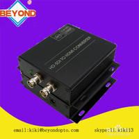 Sell HDMI to SDI converter over one HDMI input two SDI output
