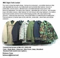 Military M65 & ACU Field Jacket