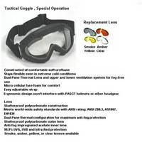Goggles , Special Operatrion