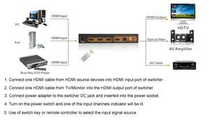 Wholesale support 3D: 3 Port Hdmi Audio Extractor with Edid Setting Support 4K,3D,ARC