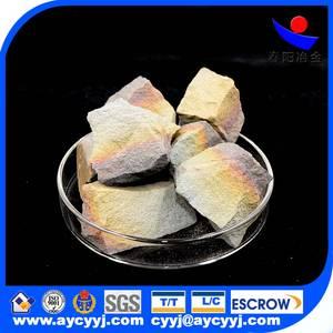 Wholesale ferro manganese: Manufacturer Ferro Manganese Nitride From China