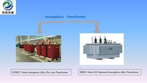Wholesale transformer: SCBH15 Series Amorphous Alloy Dry-type Transformer
