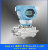 Sell Capacitive Intelligent Pressure Transmitter