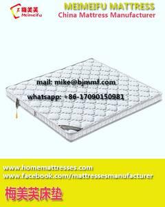 Wholesale coconut fiber: Coconut Palm Fiber Crib Mattress From Mattress Manufacturer