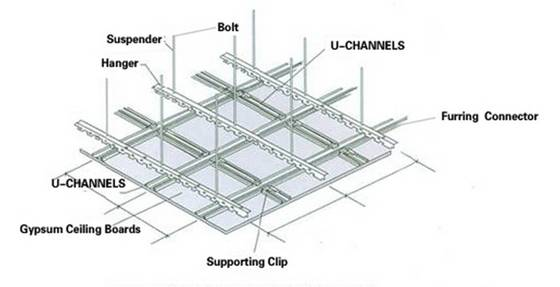 Gypsum Board Suspended Ceiling System : Suspended ceiling grid suppliers t bar