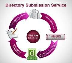 Wholesale professional service: Professional SEO Company Directory Submission Services