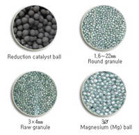 Mg/Reduction Catalyst Ball