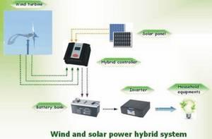 Wholesale Alternative Energy Generators: Hybrid Off Grid System