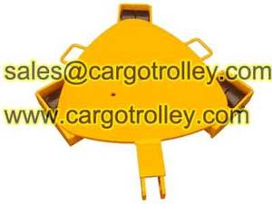Wholesale free call machine: Rigger Skates Instruction and Price List