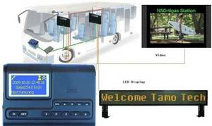 Wholesale gps bus stops announcer: GPS Bus Station Auto Announcer